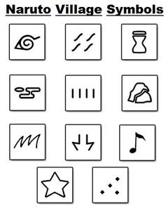 Naruto Village Logo